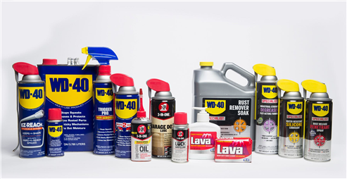 WD-40 Company (WDFC) Falls as Q1 Profit Disappoints