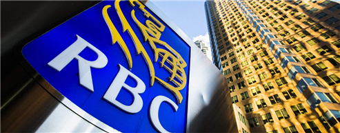 Should You Target Royal Bank of Canada Ahead of Q2 Results?