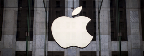 Apple (AAPL) Looks Very Strong, But Risk is Here